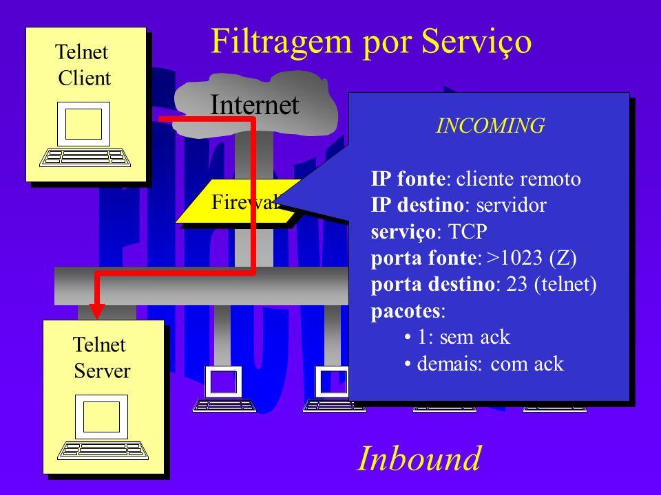 Internet rede interna Firewall Telnet Client Telnet Server INCOMING IP fonte: cliente remoto IP destino: servidor serviço: TCP porta fonte: >1023 (Z)