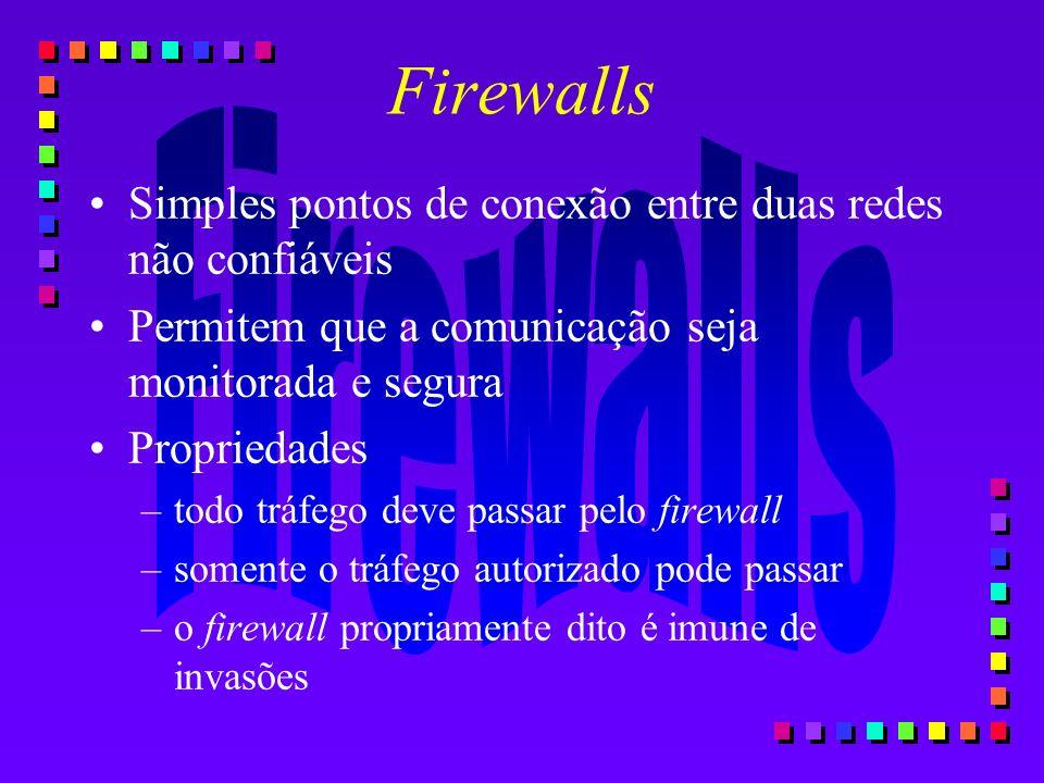 Firewalls Simples pontos de conexão entre duas redes não confiáveis Permitem que a comunicação seja monitorada e segura Propriedades –todo tráfego dev