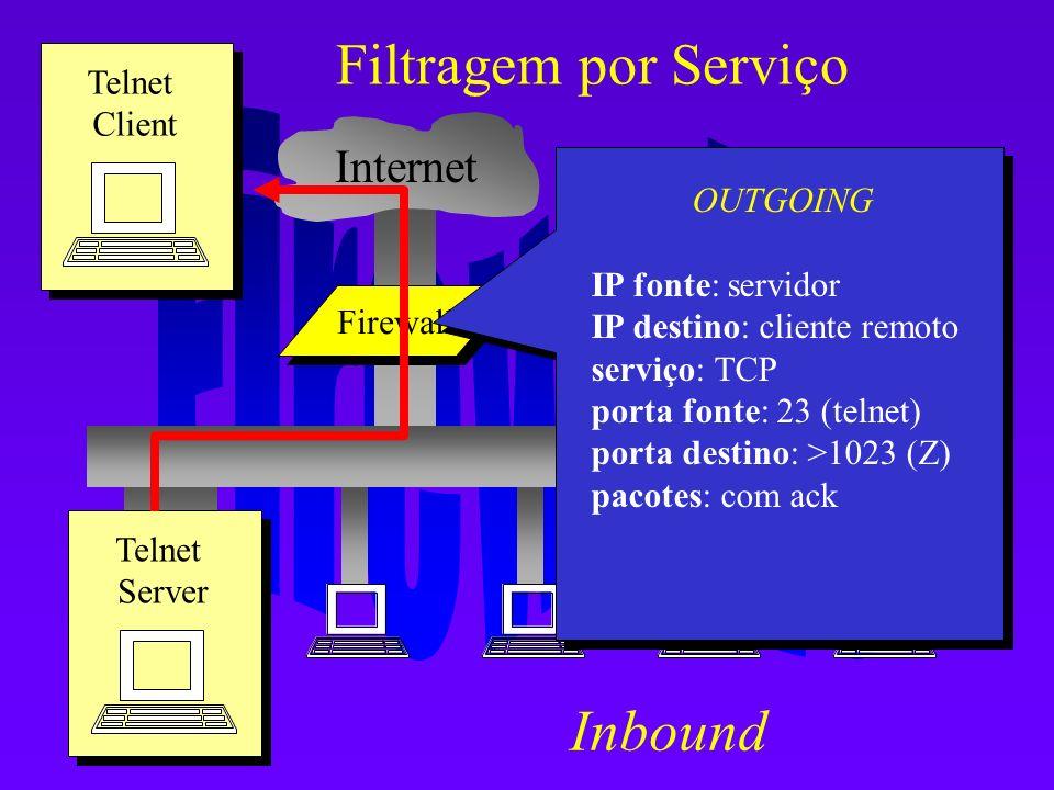 Internet rede interna Firewall Telnet Client Telnet Server OUTGOING IP fonte: servidor IP destino: cliente remoto serviço: TCP porta fonte: 23 (telnet