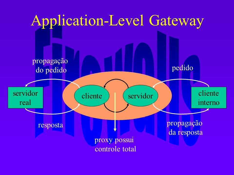 Application-Level Gateway servidor real cliente interno clienteservidor pedido propagação do pedido resposta propagação da resposta proxy possui contr