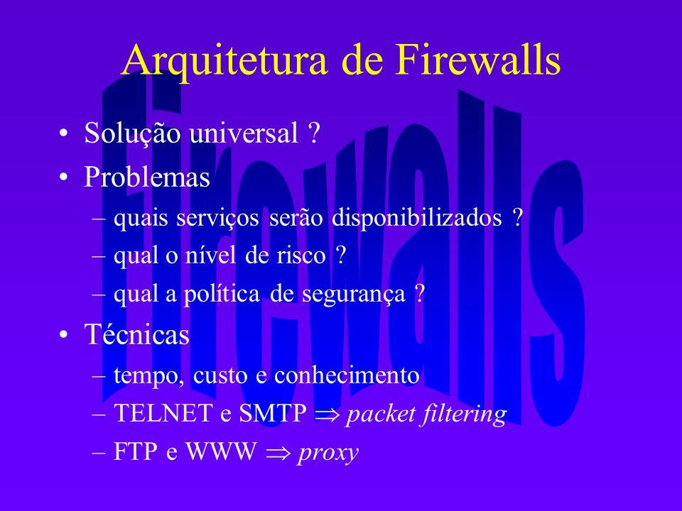 Arquitetura de Firewalls Solução universal ? Problemas –quais serviços serão disponibilizados ? –qual o nível de risco ? –qual a política de segurança
