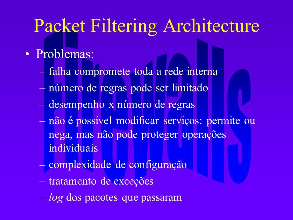 Packet Filtering Architecture Problemas: –falha compromete toda a rede interna –número de regras pode ser limitado –desempenho x número de regras –não