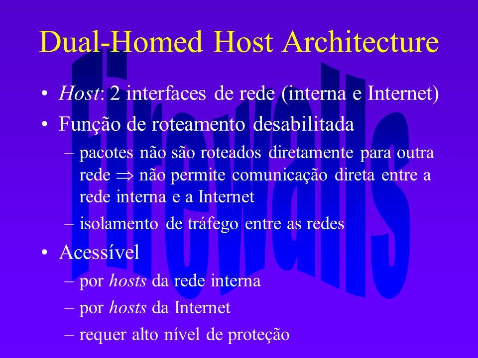Host: 2 interfaces de rede (interna e Internet) Função de roteamento desabilitada –pacotes não são roteados diretamente para outra rede não permite co