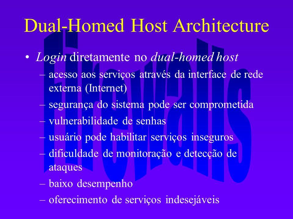 Login diretamente no dual-homed host –acesso aos serviços através da interface de rede externa (Internet) –segurança do sistema pode ser comprometida