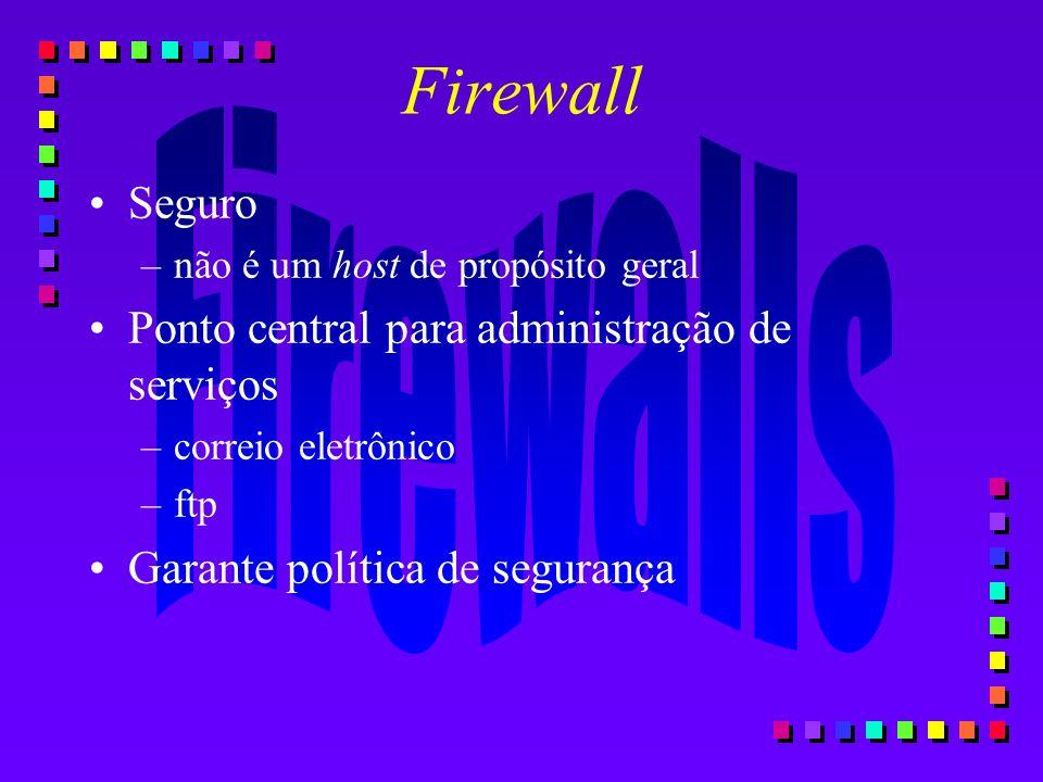 Firewall Seguro –não é um host de propósito geral Ponto central para administração de serviços –correio eletrônico –ftp Garante política de segurança