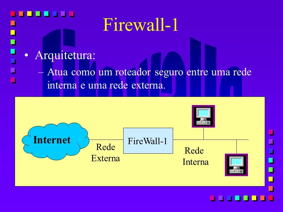 Firewall-1 Arquitetura: –Atua como um roteador seguro entre uma rede interna e uma rede externa. FireWall-1 Rede Externa Rede Interna Internet
