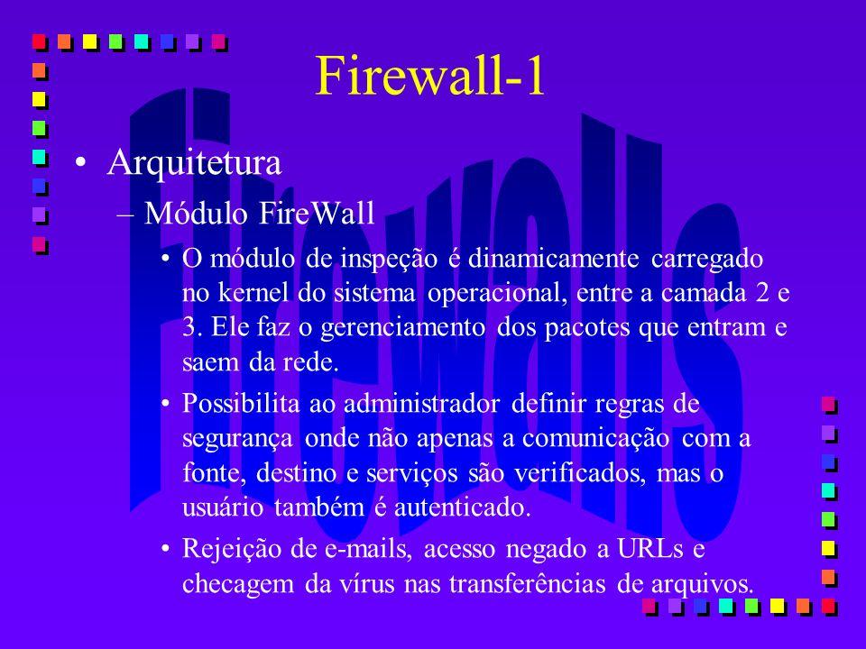 Arquitetura –Módulo FireWall O módulo de inspeção é dinamicamente carregado no kernel do sistema operacional, entre a camada 2 e 3. Ele faz o gerencia