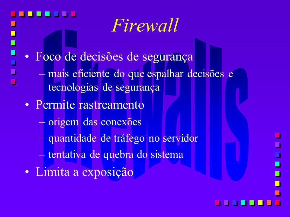 Firewall Foco de decisões de segurança –mais eficiente do que espalhar decisões e tecnologias de segurança Permite rastreamento –origem das conexões –