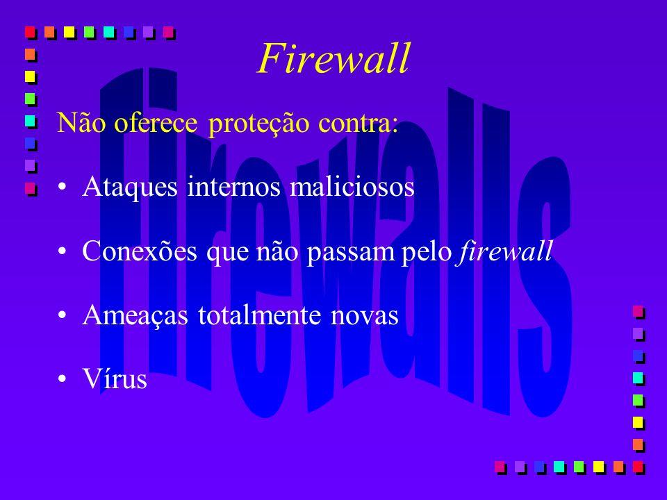 Firewall Não oferece proteção contra: Ataques internos maliciosos Conexões que não passam pelo firewall Ameaças totalmente novas Vírus