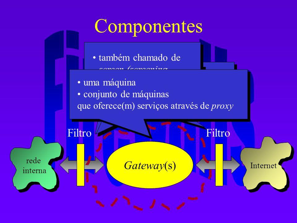 Componentes Gateway(s) Filtro Internet rede interna zona desmilitarizada (DMZ) gateway + gateway interno protege a rede interna das consequências de u