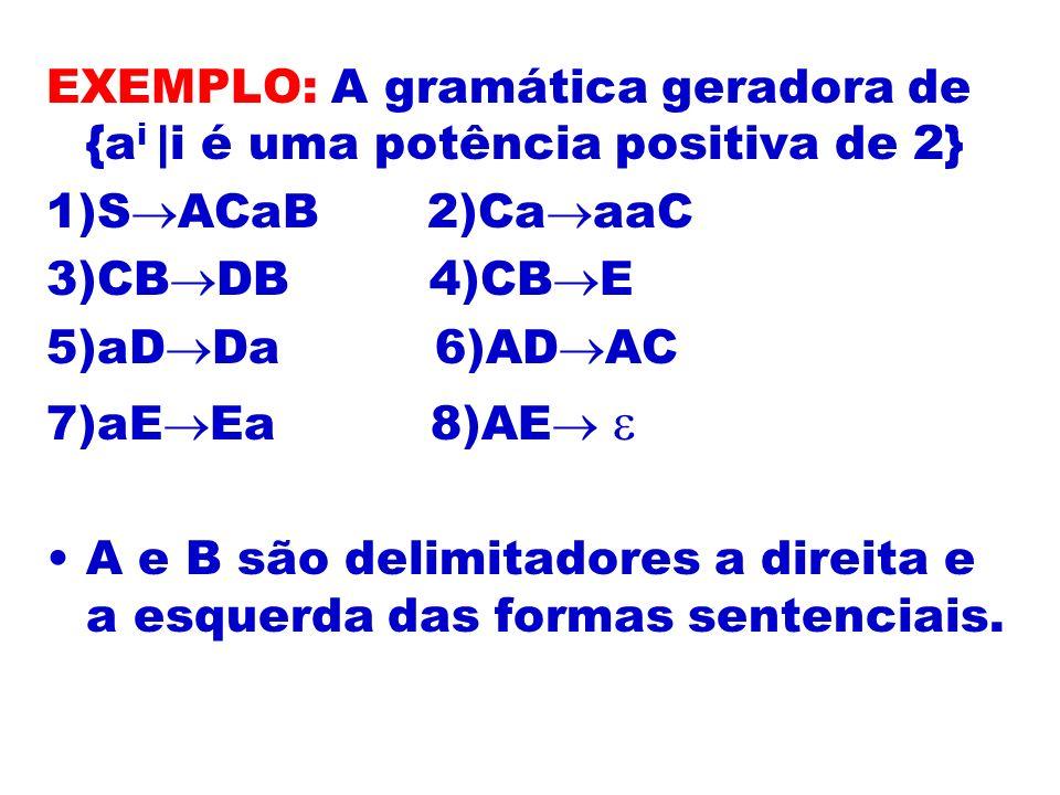 EXEMPLO: A gramática geradora de {a i |i é uma potência positiva de 2} 1)S ACaB 2)Ca aaC 3)CB DB 4)CB E 5)aD Da 6)AD AC 7)aE Ea 8)AE A e B são delimit