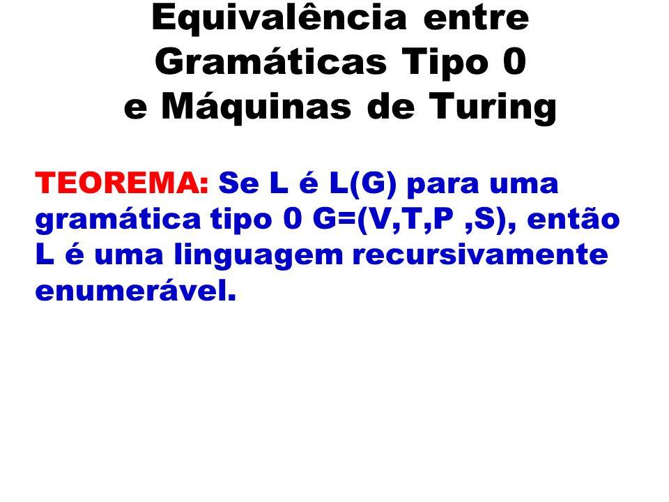 Equivalência entre Gramáticas Tipo 0 e Máquinas de Turing TEOREMA: Se L é L(G) para uma gramática tipo 0 G=(V,T,P,S), então L é uma linguagem recursiv