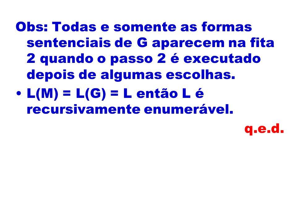 Obs: Todas e somente as formas sentenciais de G aparecem na fita 2 quando o passo 2 é executado depois de algumas escolhas. L(M) = L(G) = L então L é