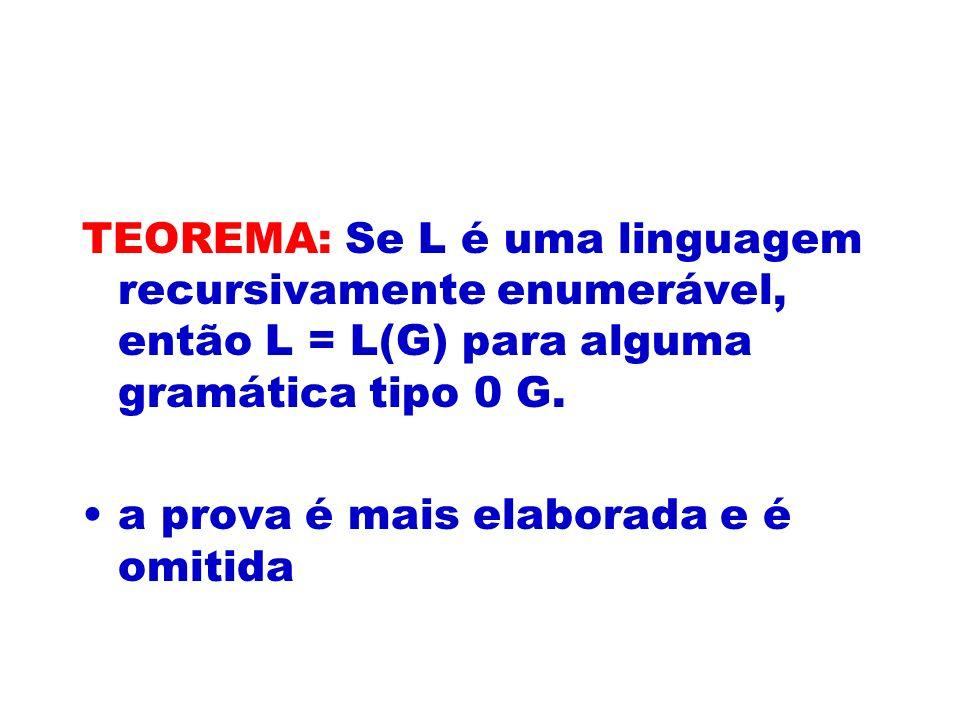 TEOREMA: Se L é uma linguagem recursivamente enumerável, então L = L(G) para alguma gramática tipo 0 G. a prova é mais elaborada e é omitida