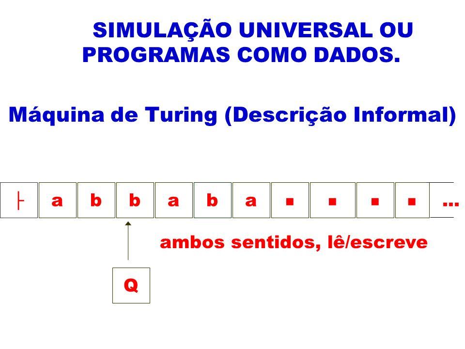 SIMULAÇÃO UNIVERSAL OU PROGRAMAS COMO DADOS. Máquina de Turing (Descrição Informal) abbaba Q ambos sentidos, lê/escreve...