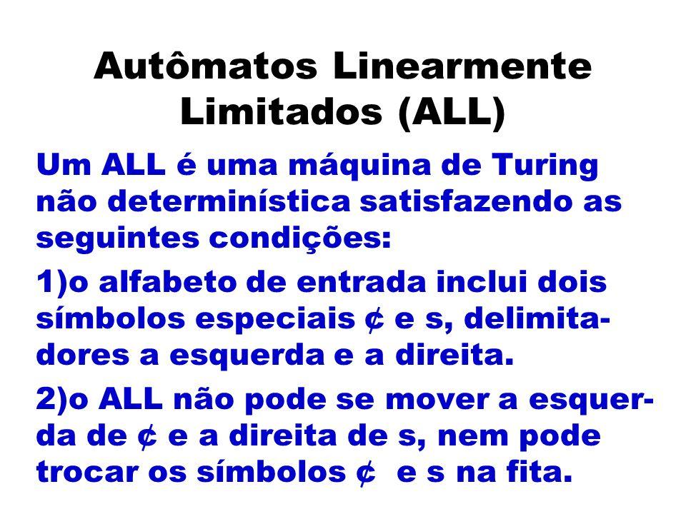 Autômatos Linearmente Limitados (ALL) Um ALL é uma máquina de Turing não determinística satisfazendo as seguintes condições: 1)o alfabeto de entrada i