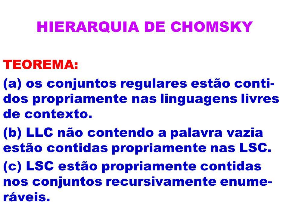 HIERARQUIA DE CHOMSKY TEOREMA: (a) os conjuntos regulares estão conti- dos propriamente nas linguagens livres de contexto. (b) LLC não contendo a pala