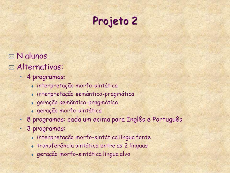 Projeto 2 * N alunos * Alternativas: 4 programas: t interpretação morfo-sintática t interpretação semântico-pragmática t geração semântica-pragmática