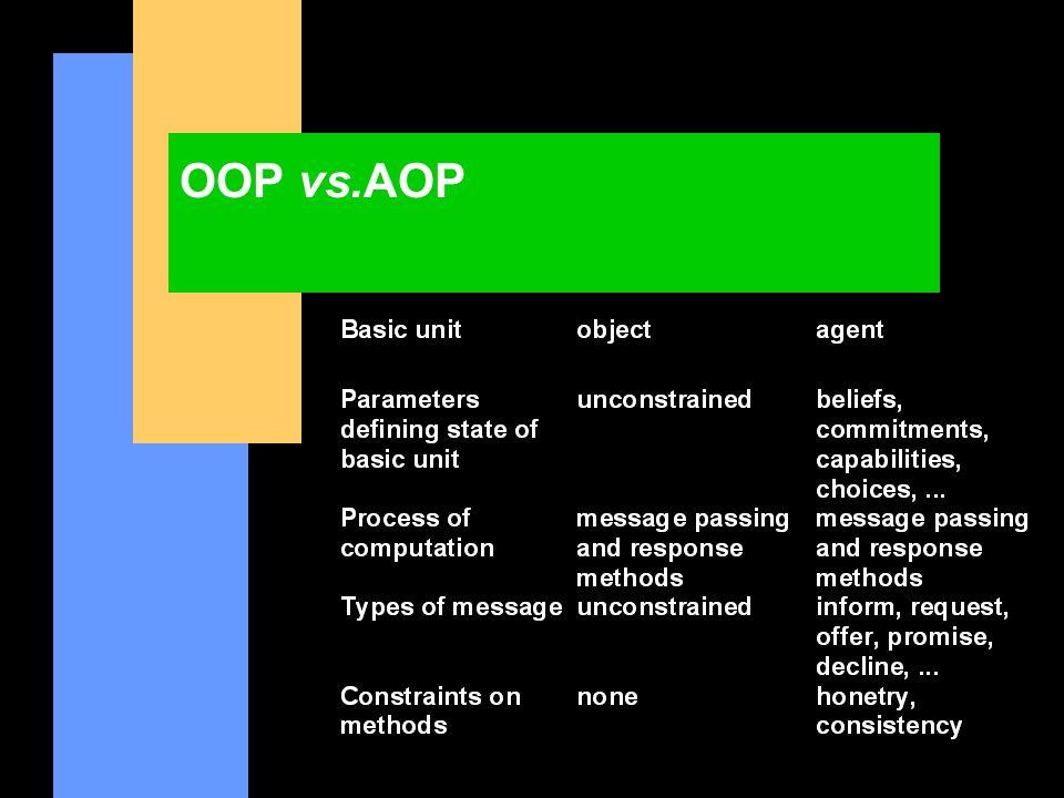 OOP vs.AOP