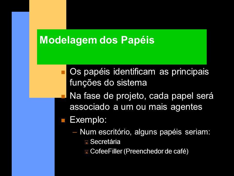 Modelagem dos Papéis n Os papéis identificam as principais funções do sistema n Na fase de projeto, cada papel será associado a um ou mais agentes n E