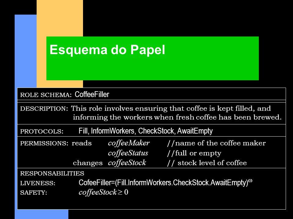 Esquema do Papel ROLE SCHEMA : CoffeeFiller PROTOCOLS : Fill, InformWorkers, CheckStock, AwaitEmpty PERMISSIONS : reads coffeeMaker //name of the coff