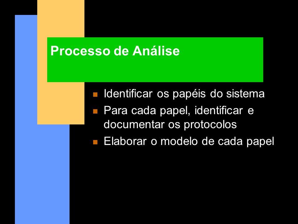 Processo de Análise n Identificar os papéis do sistema n Para cada papel, identificar e documentar os protocolos n Elaborar o modelo de cada papel