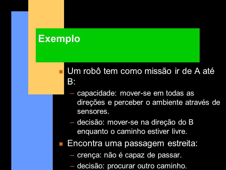 Exemplo n Um robô tem como missão ir de A até B: –capacidade: mover-se em todas as direções e perceber o ambiente através de sensores. –decisão: mover
