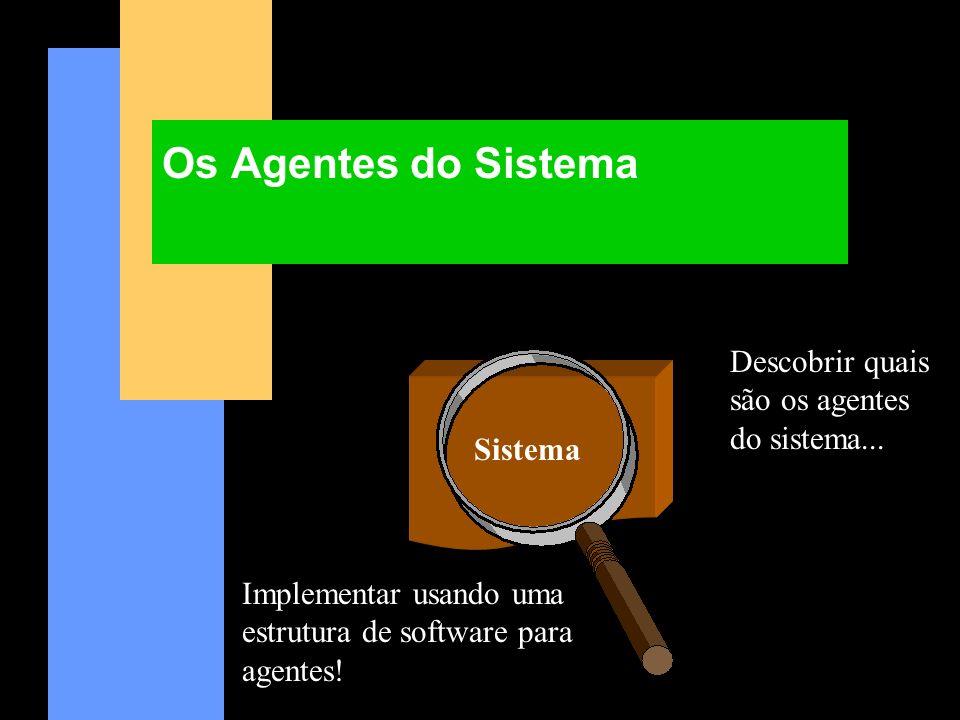 Os Agentes do Sistema Sistema Descobrir quais são os agentes do sistema... Implementar usando uma estrutura de software para agentes!