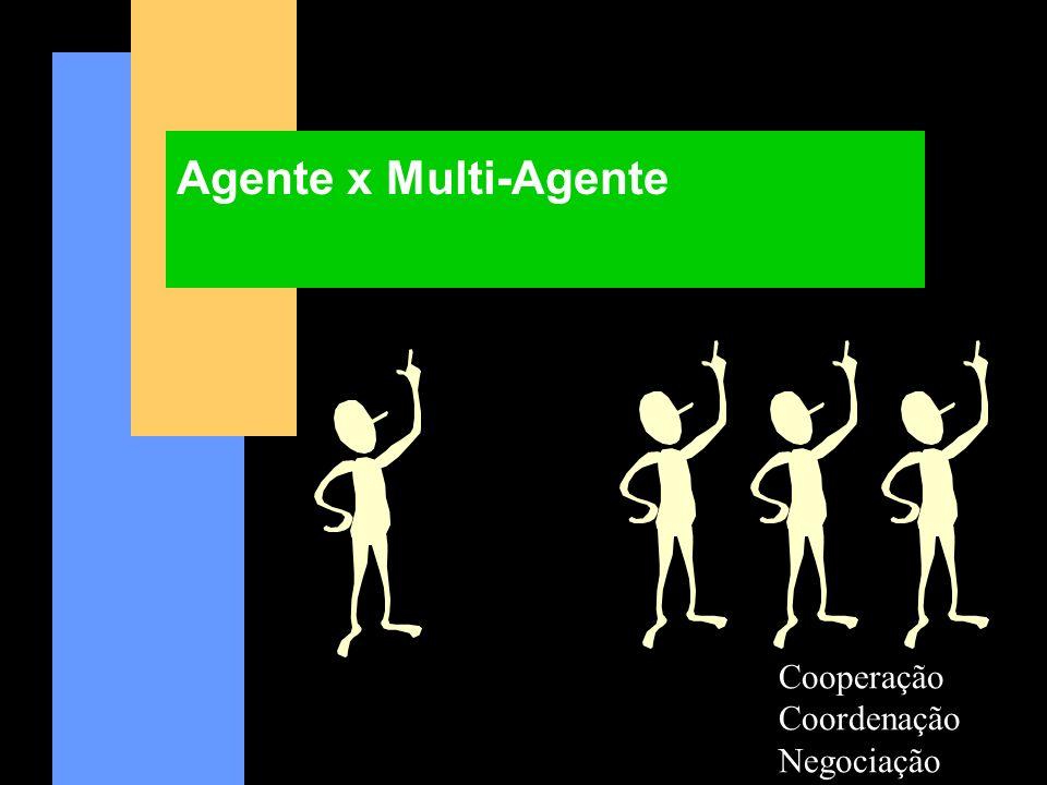 Cooperação Coordenação Negociação Agente x Multi-Agente