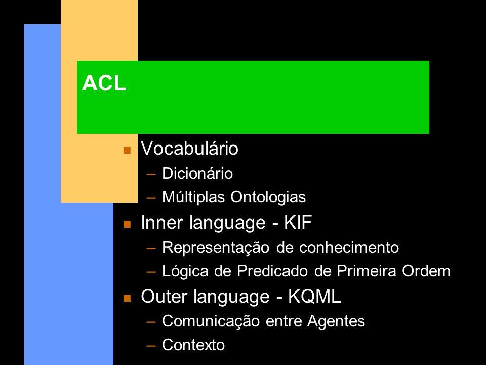 ACL n Vocabulário –Dicionário –Múltiplas Ontologias n Inner language - KIF –Representação de conhecimento –Lógica de Predicado de Primeira Ordem n Out