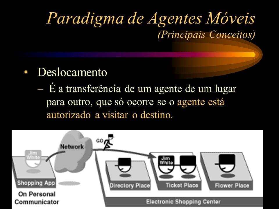 Deslocamento – É a transferência de um agente de um lugar para outro, que só ocorre se o agente está autorizado a visitar o destino. Paradigma de Agen