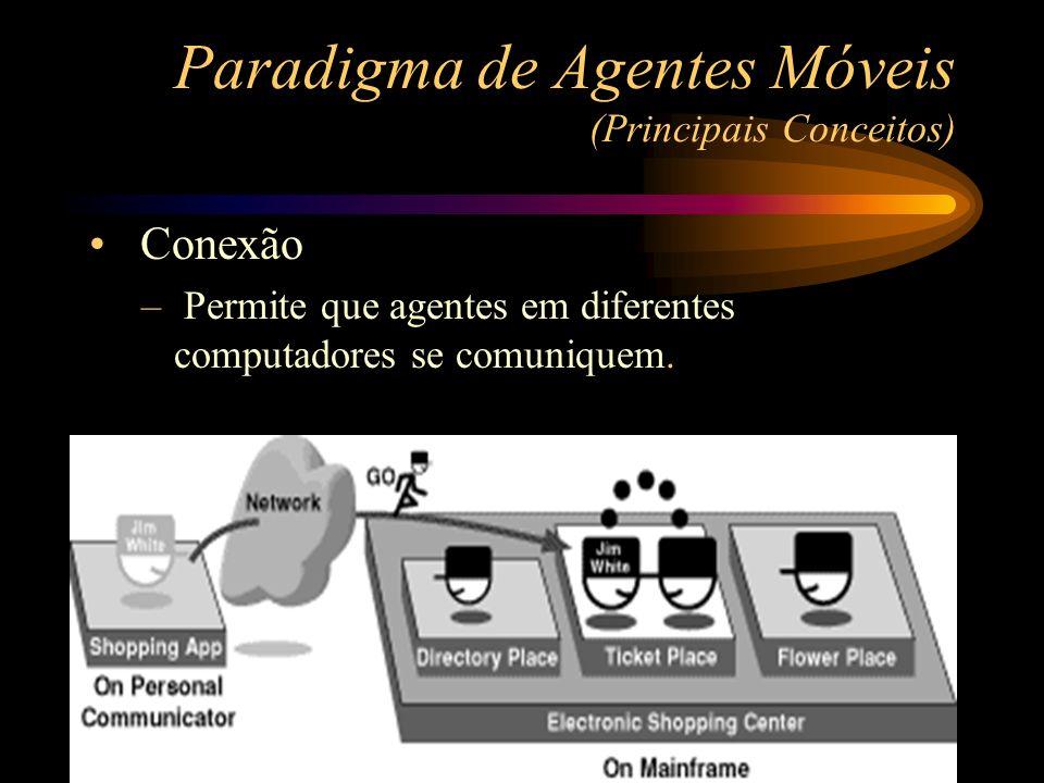 Conexão – Permite que agentes em diferentes computadores se comuniquem. Paradigma de Agentes Móveis (Principais Conceitos)