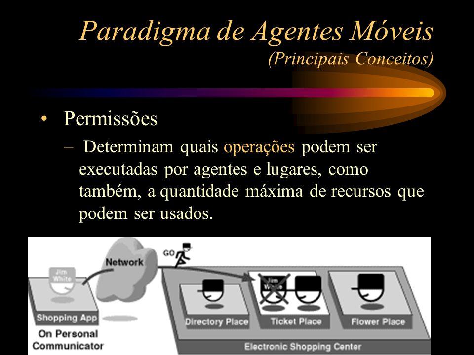 Permissões – Determinam quais operações podem ser executadas por agentes e lugares, como também, a quantidade máxima de recursos que podem ser usados.