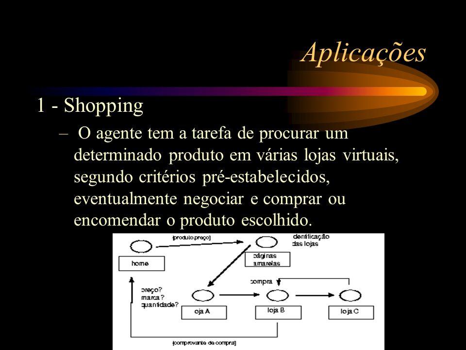 Aplicações 1 - Shopping – O agente tem a tarefa de procurar um determinado produto em várias lojas virtuais, segundo critérios pré-estabelecidos, even