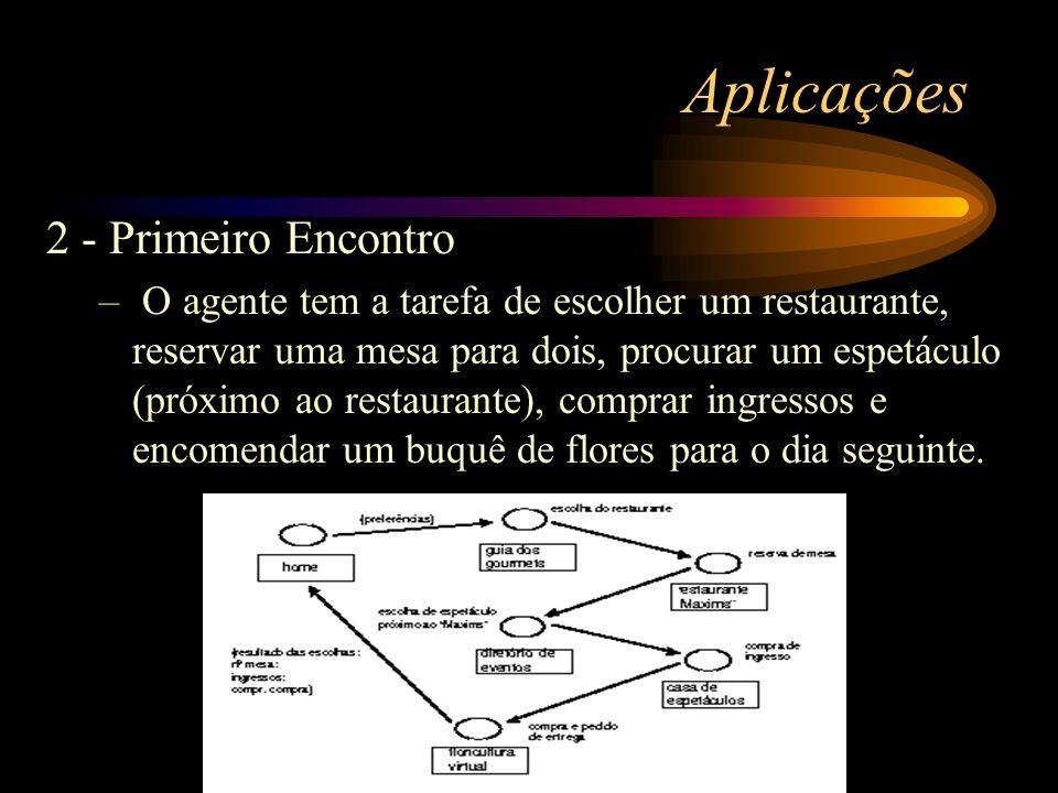 Aplicações 2 - Primeiro Encontro – O agente tem a tarefa de escolher um restaurante, reservar uma mesa para dois, procurar um espetáculo (próximo ao r