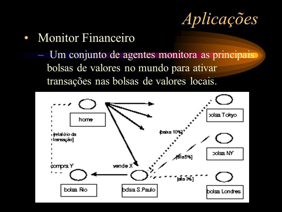 Monitor Financeiro – Um conjunto de agentes monitora as principais bolsas de valores no mundo para ativar transações nas bolsas de valores locais. Apl