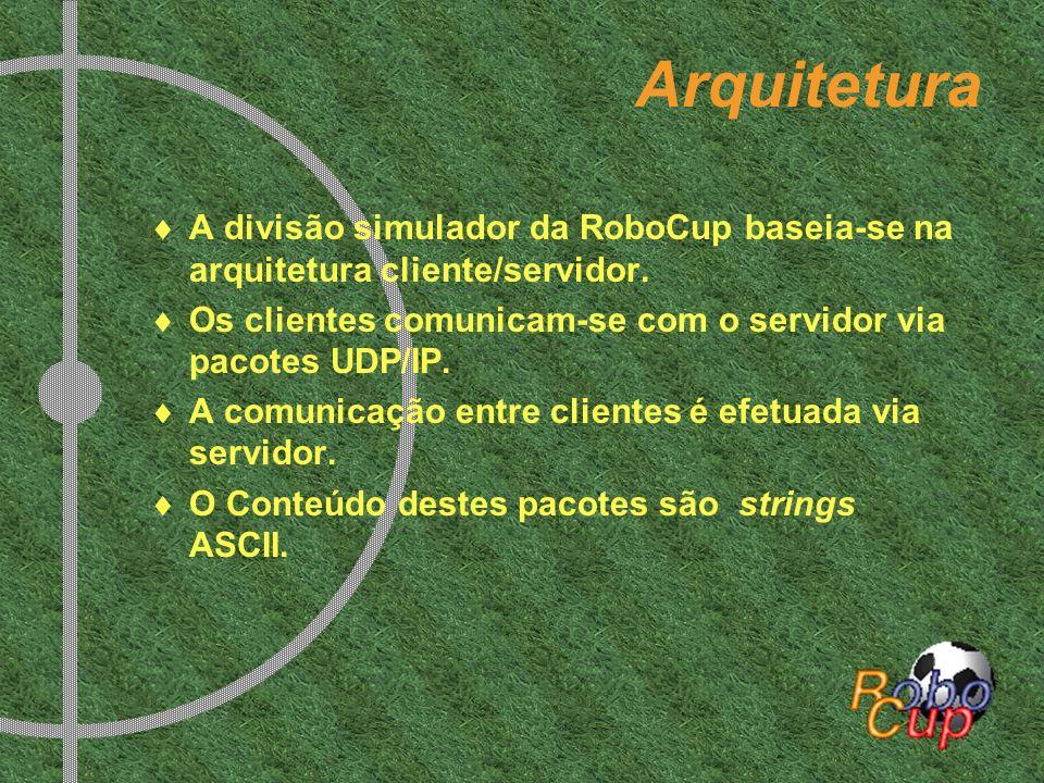 Arquitetura A divisão simulador da RoboCup baseia-se na arquitetura cliente/servidor. Os clientes comunicam-se com o servidor via pacotes UDP/IP. A co