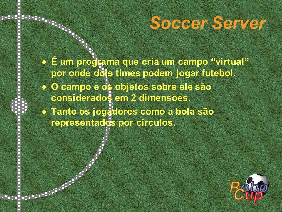 Soccer Server É um programa que cria um campo virtual por onde dois times podem jogar futebol. O campo e os objetos sobre ele são considerados em 2 di