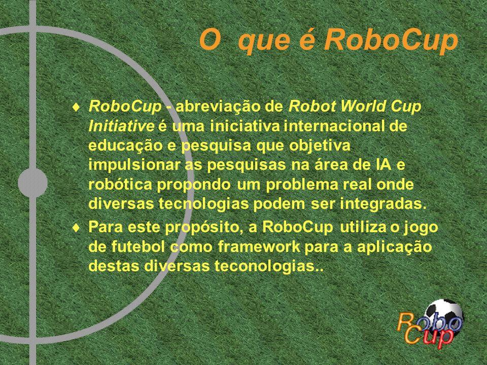 O que é RoboCup RoboCup - abreviação de Robot World Cup Initiative é uma iniciativa internacional de educação e pesquisa que objetiva impulsionar as p