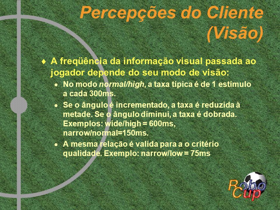 Percepções do Cliente (Visão) A freqüência da informação visual passada ao jogador depende do seu modo de visão: No modo normal/high, a taxa típica é