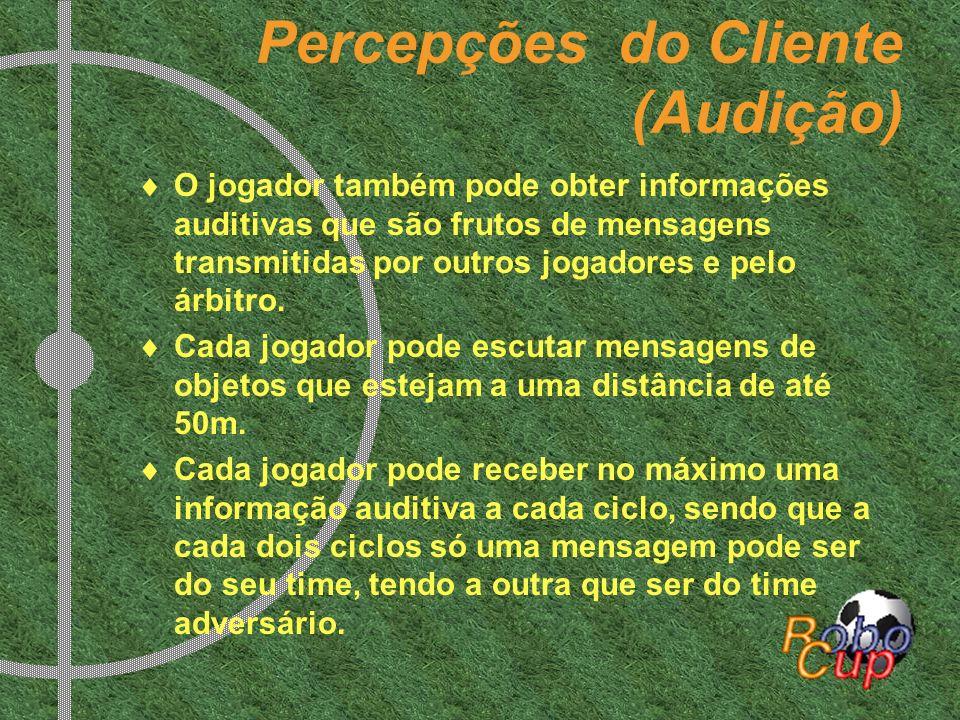 Percepções do Cliente (Audição) O jogador também pode obter informações auditivas que são frutos de mensagens transmitidas por outros jogadores e pelo
