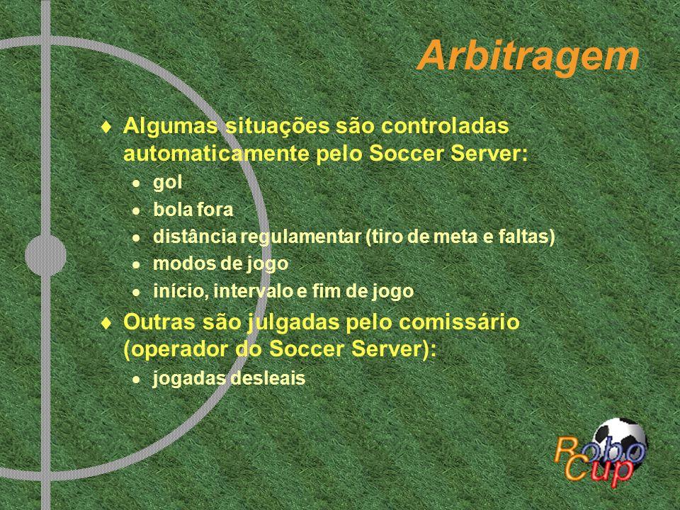Arbitragem Algumas situações são controladas automaticamente pelo Soccer Server: gol bola fora distância regulamentar (tiro de meta e faltas) modos de