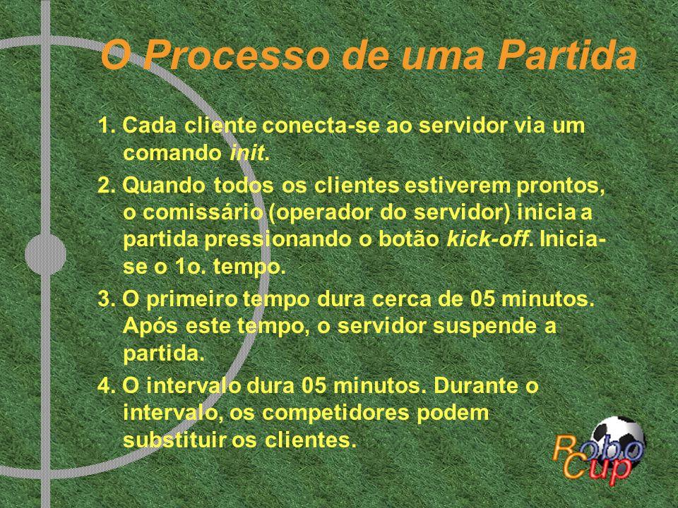 O Processo de uma Partida 1. Cada cliente conecta-se ao servidor via um comando init. 2. Quando todos os clientes estiverem prontos, o comissário (ope