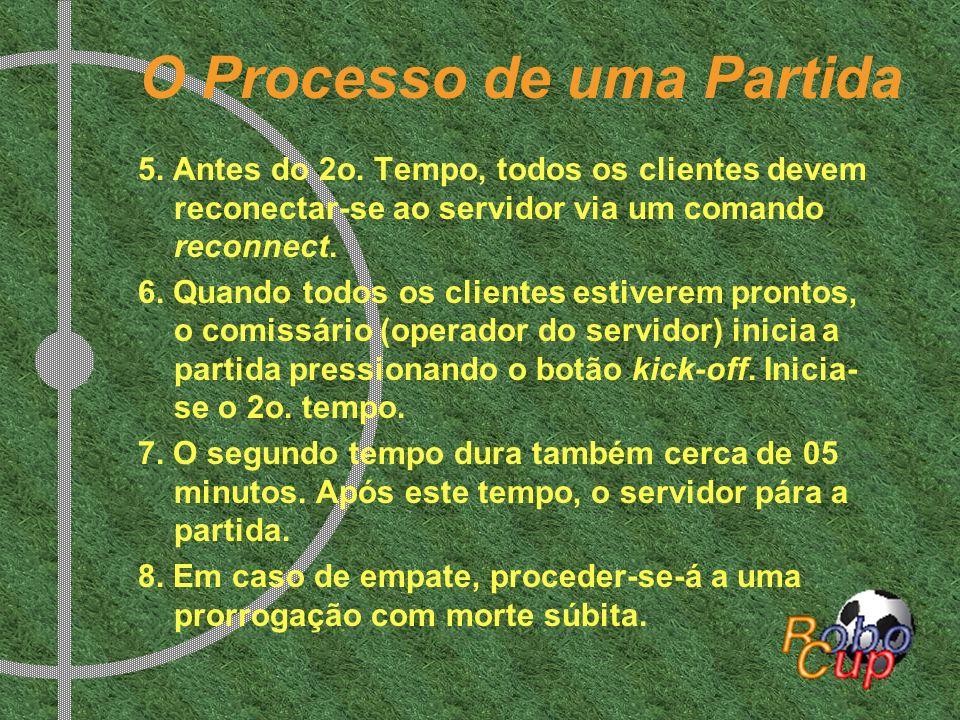 O Processo de uma Partida 5. Antes do 2o. Tempo, todos os clientes devem reconectar-se ao servidor via um comando reconnect. 6. Quando todos os client