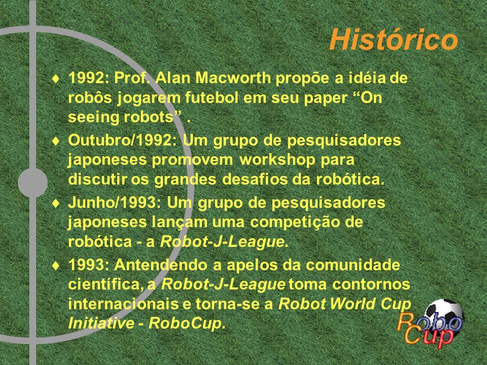 Histórico 1992: Prof. Alan Macworth propõe a idéia de robôs jogarem futebol em seu paper On seeing robots. Outubro/1992: Um grupo de pesquisadores jap