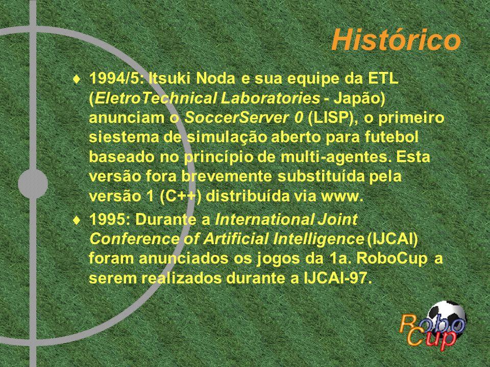 Histórico 1994/5: Itsuki Noda e sua equipe da ETL (EletroTechnical Laboratories - Japão) anunciam o SoccerServer 0 (LISP), o primeiro siestema de simu