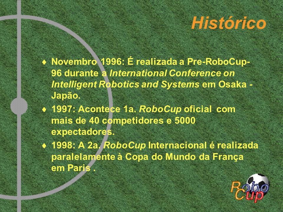 Histórico Novembro 1996: É realizada a Pre-RoboCup- 96 durante a International Conference on Intelligent Robotics and Systems em Osaka - Japão. 1997:
