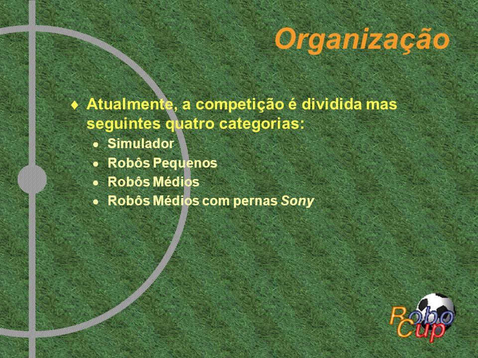 Organização Atualmente, a competição é dividida mas seguintes quatro categorias: Simulador Robôs Pequenos Robôs Médios Robôs Médios com pernas Sony