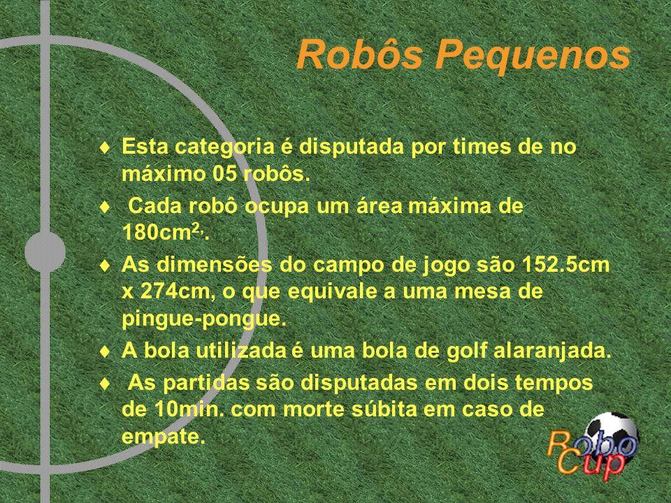 Robôs Pequenos Esta categoria é disputada por times de no máximo 05 robôs. Cada robô ocupa um área máxima de 180cm 2,. As dimensões do campo de jogo s