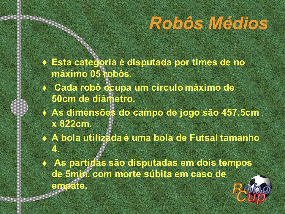 Robôs Médios Esta categoria é disputada por times de no máximo 05 robôs. Cada robô ocupa um círculo máximo de 50cm de diâmetro. As dimensões do campo